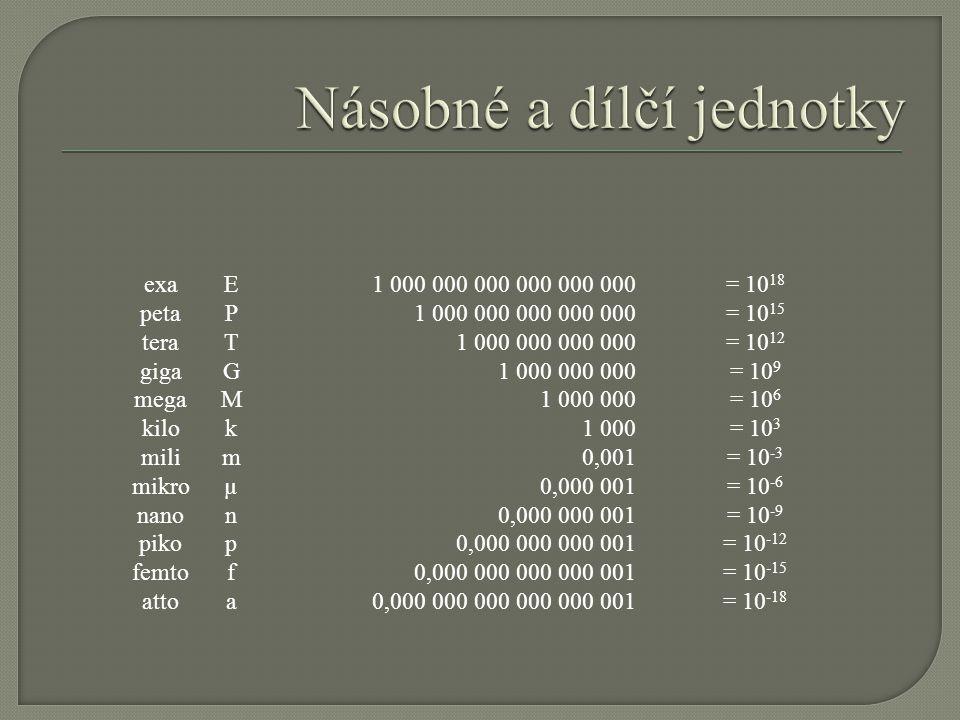 exa peta tera giga mega kilo mili mikro nano piko femto atto E P T G M k m µ n p f a 1 000 000 000 000 000 000 1 000 000 000 000 000 1 000 000 000 000