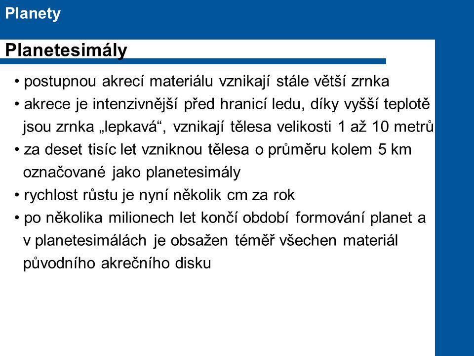 """postupnou akrecí materiálu vznikají stále větší zrnka akrece je intenzivnější před hranicí ledu, díky vyšší teplotě jsou zrnka """"lepkavá , vznikají tělesa velikosti 1 až 10 metrů za deset tisíc let vzniknou tělesa o průměru kolem 5 km označované jako planetesimály rychlost růstu je nyní několik cm za rok po několika milionech let končí období formování planet a v planetesimálách je obsažen téměř všechen materiál původního akrečního disku Planety Planetesimály"""