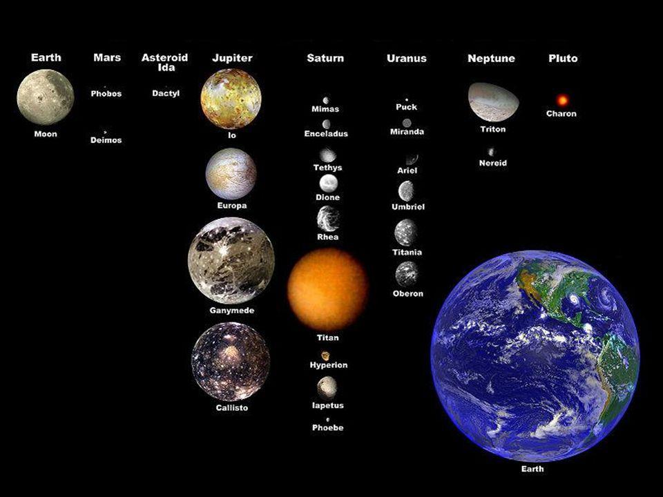 Hillova sféra – oblast sférického tvaru, v níž má dané těleso dominantní gravitační vliv na pohyb těles menších co je uvnitř může být zachyceno všechny dlouhodobě stabilní dráhy se nachází uvnitř Hillovy sféry kolem Země sféra o poloměru cca 1,5 milionu km Rocheova mez – minimální vzdálenost měsíce od planety, ve které ještě nebude roztrháno jejími slapovými silami Země 18 500 km Jupiter 175 000 km Saturn 150 000 km Měsíce planet Podmínky existence