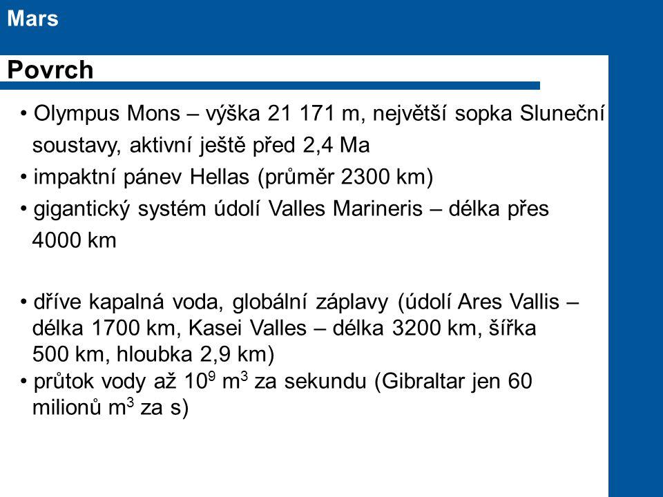 Olympus Mons – výška 21 171 m, největší sopka Sluneční soustavy, aktivní ještě před 2,4 Ma impaktní pánev Hellas (průměr 2300 km) gigantický systém údolí Valles Marineris – délka přes 4000 km dříve kapalná voda, globální záplavy (údolí Ares Vallis – délka 1700 km, Kasei Valles – délka 3200 km, šířka 500 km, hloubka 2,9 km) průtok vody až 10 9 m 3 za sekundu (Gibraltar jen 60 milionů m 3 za s) Mars Povrch