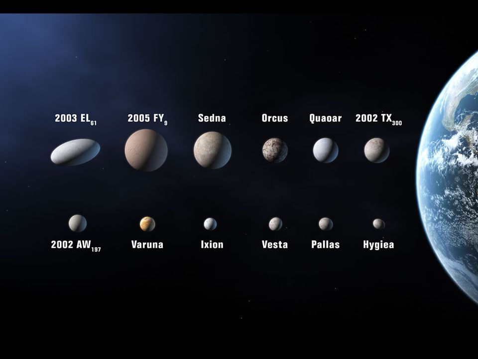 planetky typu Aten planetky typu Apollo planetky typu Amor perihel blíže než 1,3 AU od Slunce odhadem 500 až 1000 objektů s průměrem větším než 1 km celkem pozorováno 5857 objektů první objev 13.