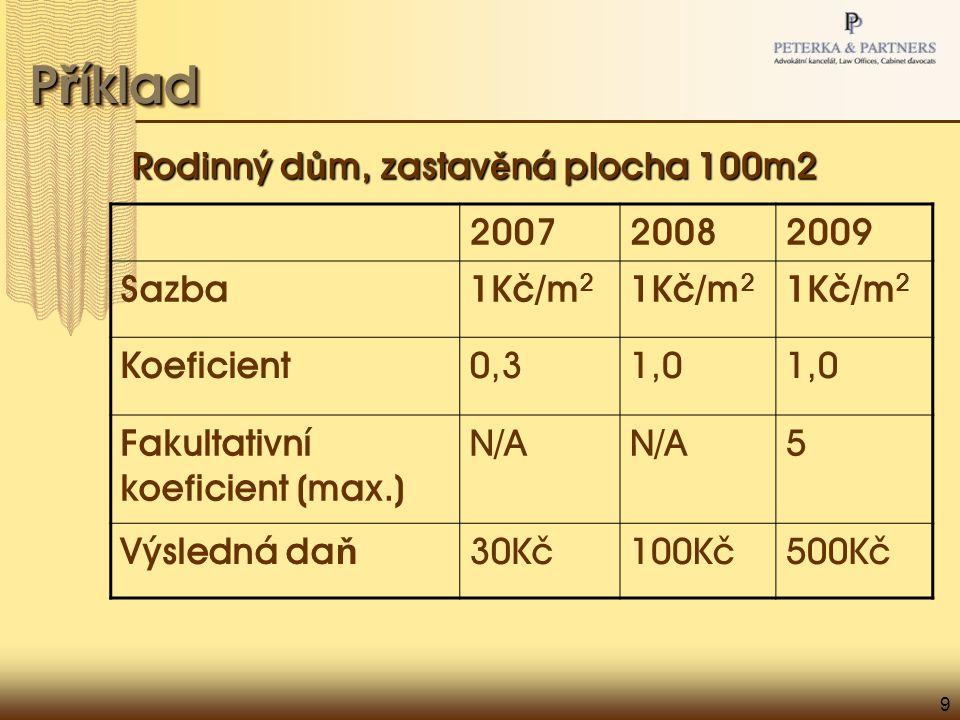 9 P ř íklad Rodinný d ů m, zastav ě ná plocha 100m2 200720082009 Sazba1Kč/m 2 Koeficient0,31,0 Fakultativní koeficient (max.) N/A 5 Výsledná da ň 30Kč100Kč500Kč