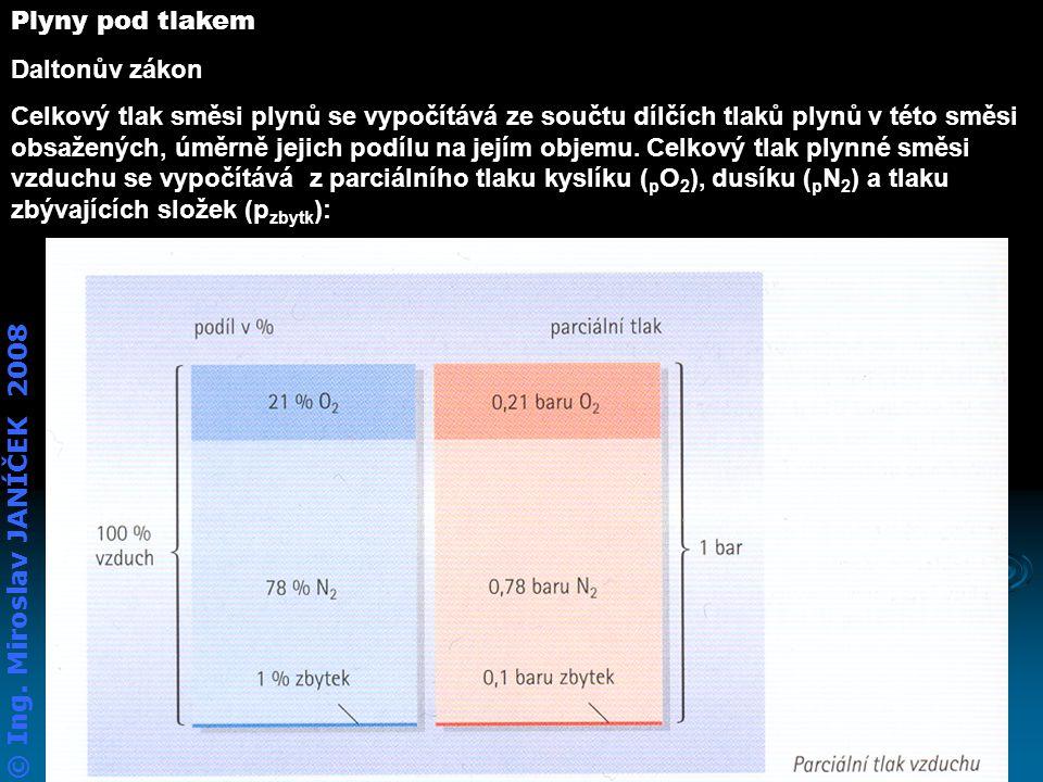 p celk = pO 2 + pN 2 +p zbytk p celk = celkový tlak pO 2 = parciální tlak kyslíku pN 2 = parciální tlak dusíku P zbytk = parciální tlak zbytkových plynů Parciální tlak plynu se vypočítá tak, že se jeho procentuelní podíl v plynné směsi vynásobí tlakem okolí, v němž se plynná směs nachází.