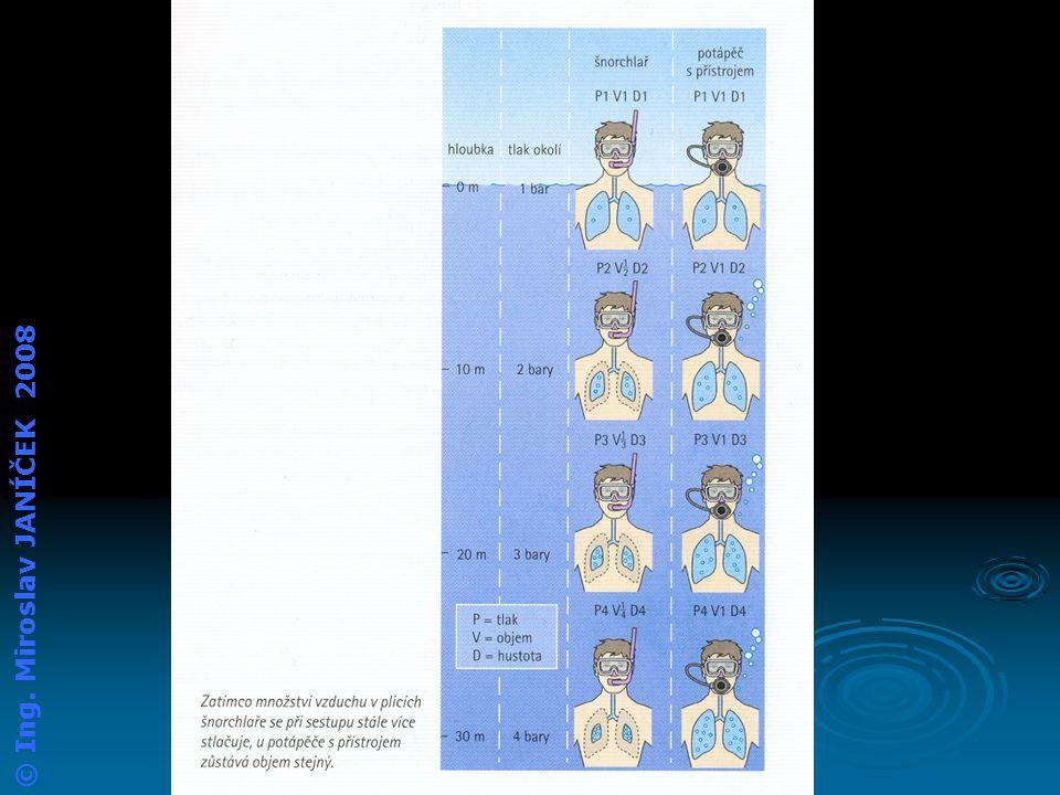 Henryho zákon Tento zákon vysvětluje, proč člověk za normálních atmosférických podmínek nepřijímá žádný dusík.