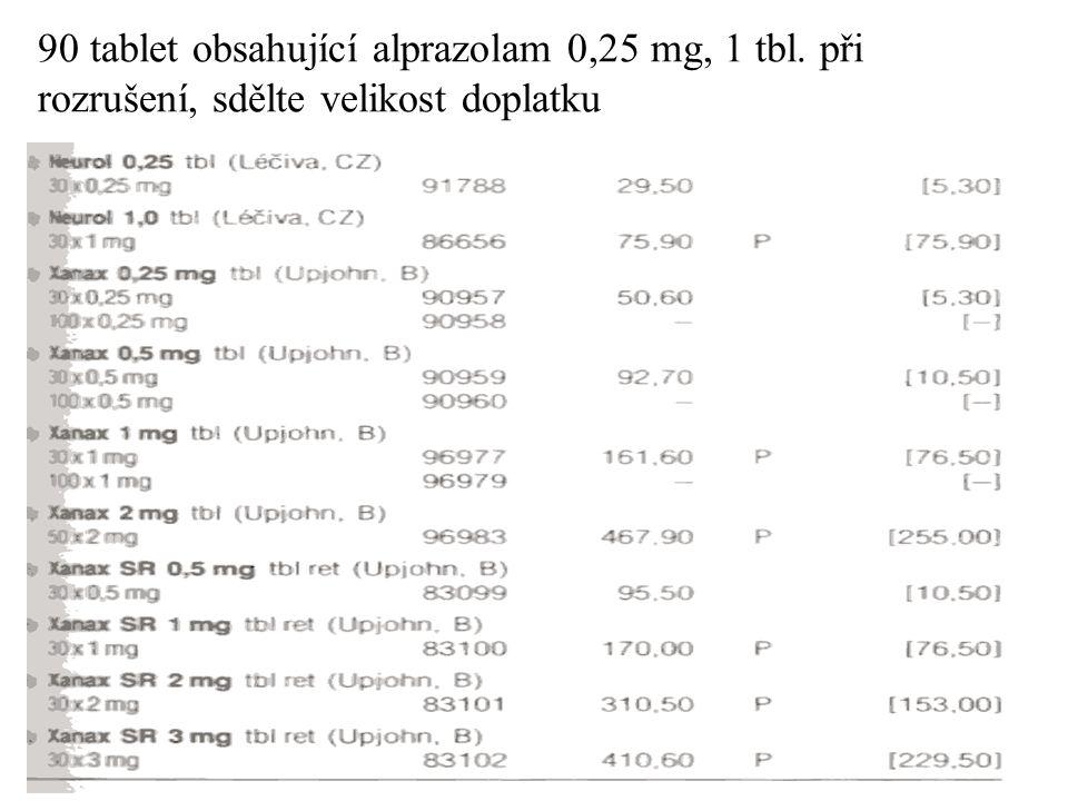 90 tablet obsahující alprazolam 0,25 mg, 1 tbl. při rozrušení, sdělte velikost doplatku