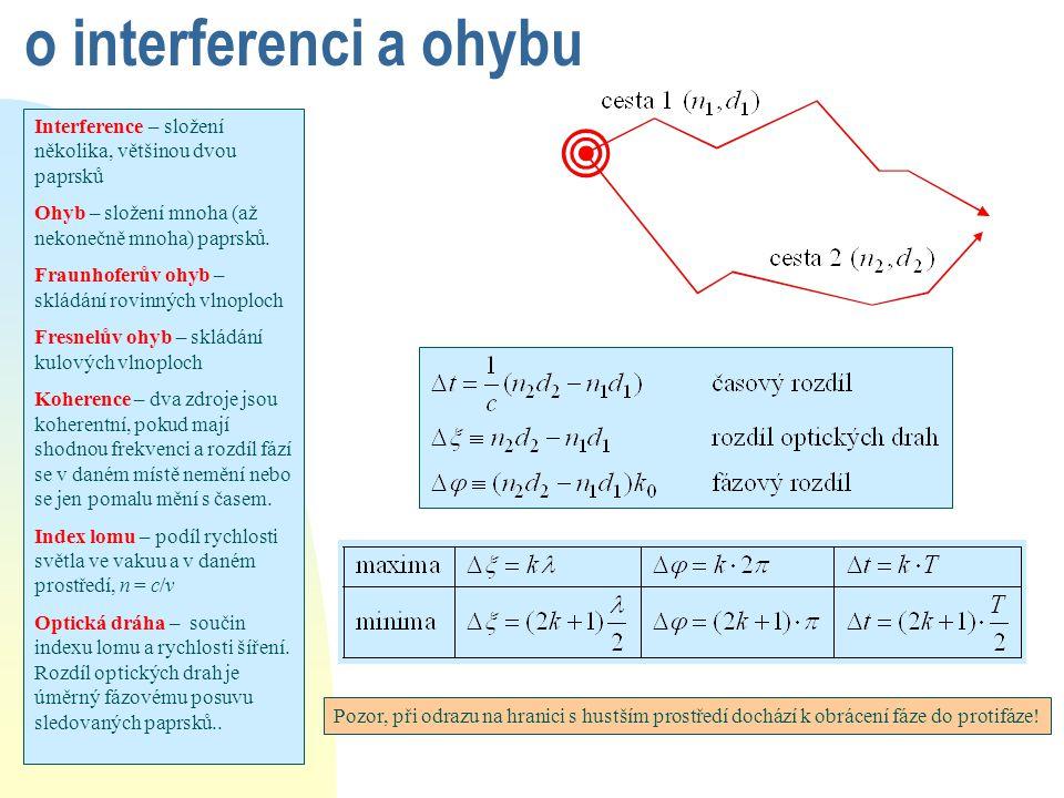 o interferenci a ohybu Interference – složení několika, většinou dvou paprsků Ohyb – složení mnoha (až nekonečně mnoha) paprsků. Fraunhoferův ohyb – s