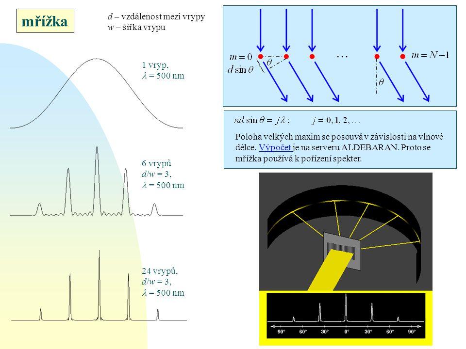1 vryp, = 500 nm 6 vrypů d/w = 3, = 500 nm 24 vrypů, d/w = 3, = 500 nm Poloha velkých maxim se posouvá v závislosti na vlnové délce. Výpočet je na ser