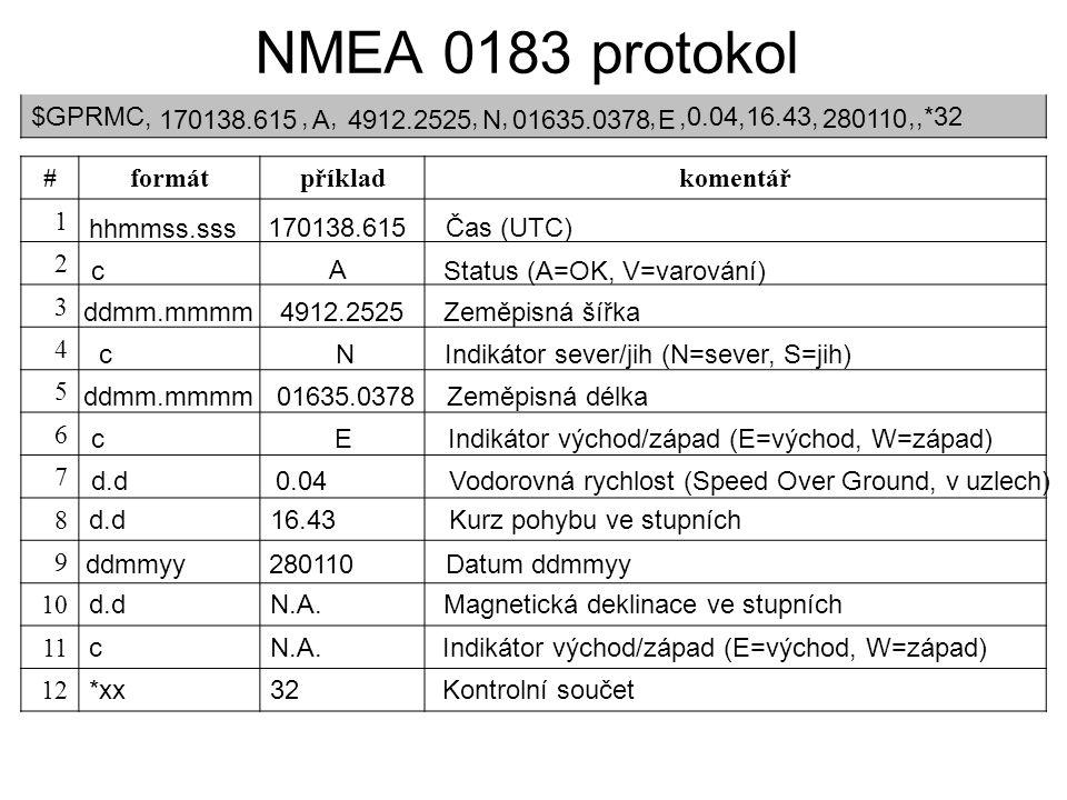 NMEA 0183 protokol $GPRMC,,,,,,,0.04,16.43,,,*32 #formátpříkladkomentář 1 2 3 4 5 6 7 8 d.d16.43 Kurz pohybu ve stupních 9 10 d.dN.A. Magnetická dekli