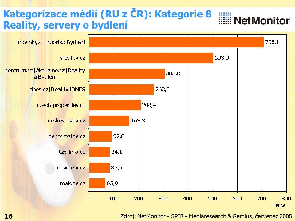 16 Zdroj: NetMonitor - SPIR - Mediaresearch & Gemius, červenec 2008 Kategorizace médií (RU z ČR): Kategorie 8 Reality, servery o bydlení