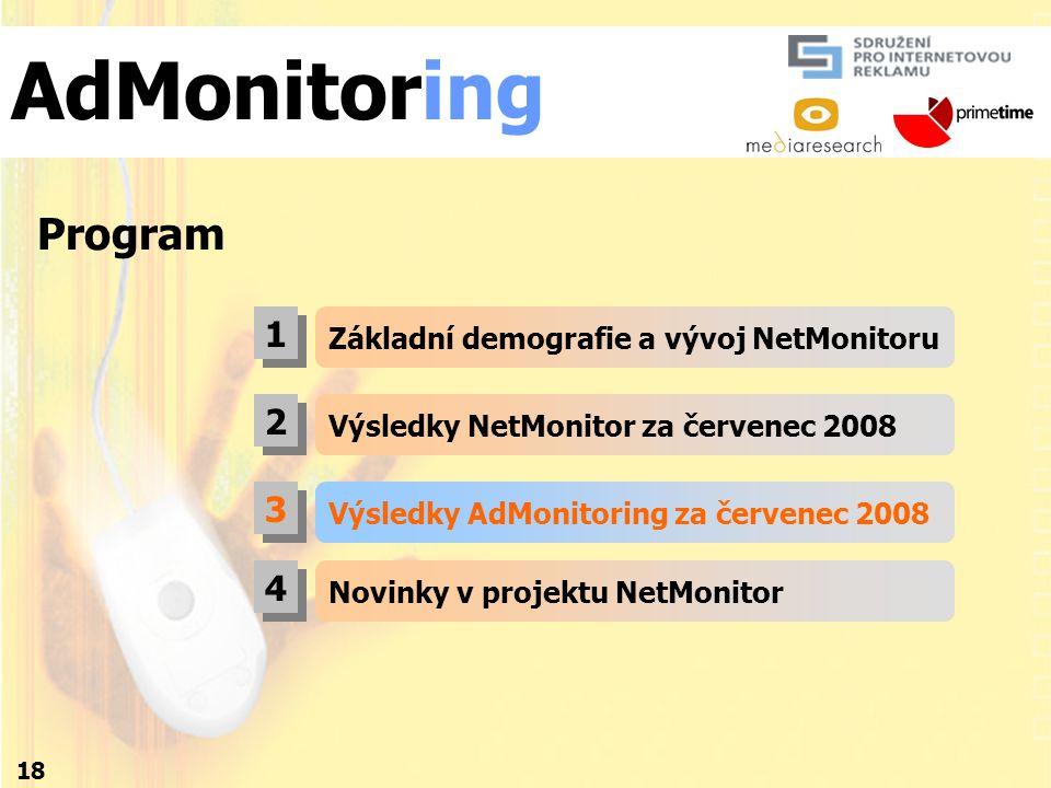 Program Výsledky AdMonitoring za červenec 2008 Základní demografie a vývoj NetMonitoru 3 3 1 1 18 Výsledky NetMonitor za červenec 2008 2 2 AdMonitoring 4 4 Novinky v projektu NetMonitor