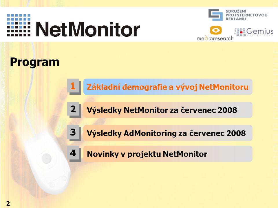 Program Základní demografie a vývoj NetMonitoru Výsledky NetMonitor za červenec 2008 2 2 1 1 2 Výsledky AdMonitoring za červenec 2008 3 3 4 4 Novinky