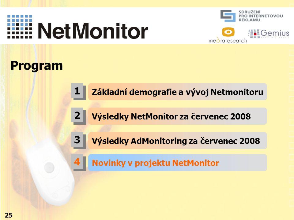 Program Výsledky NetMonitor za červenec 2008 2 2 25 Výsledky AdMonitoring za červenec 2008 3 3 1 1 Základní demografie a vývoj Netmonitoru Novinky v p