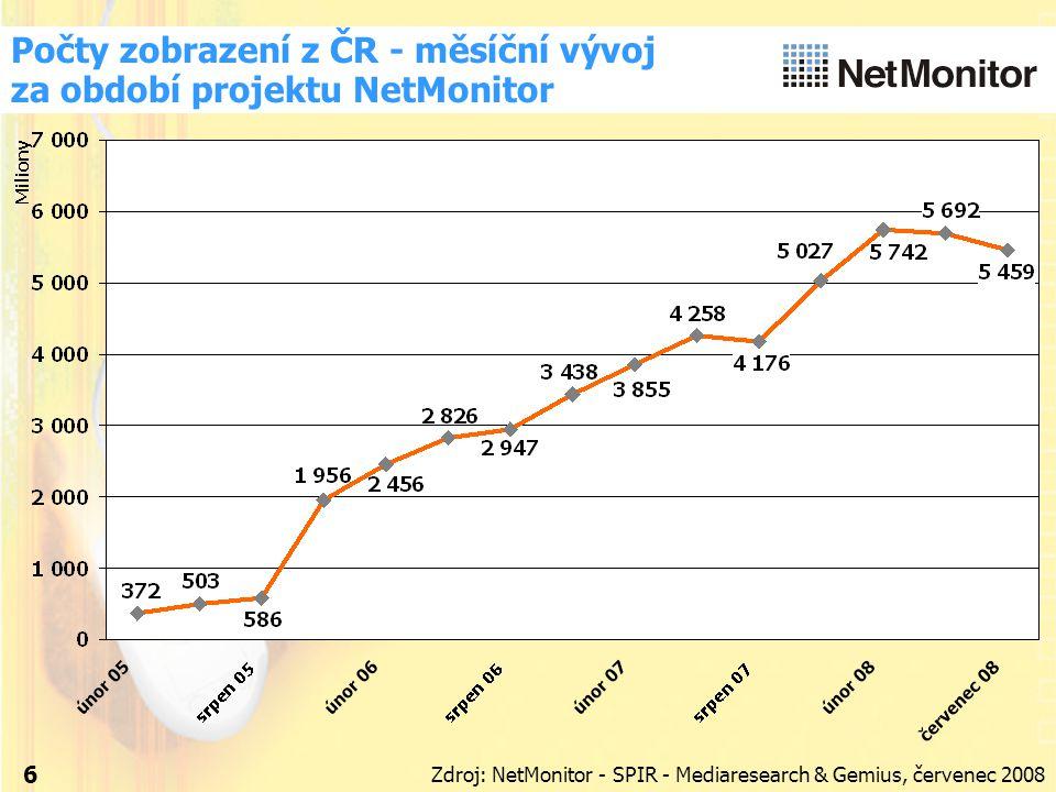 6 Zdroj: NetMonitor - SPIR - Mediaresearch & Gemius, červenec 2008 Počty zobrazení z ČR - měsíční vývoj za období projektu NetMonitor
