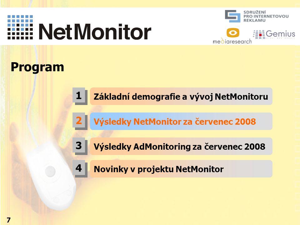 Výsledky NetMonitor za červenec 2008 Základní demografie a vývoj NetMonitoru 2 2 1 1 7 Výsledky AdMonitoring za červenec 2008 3 3 4 4 Novinky v projektu NetMonitor Program