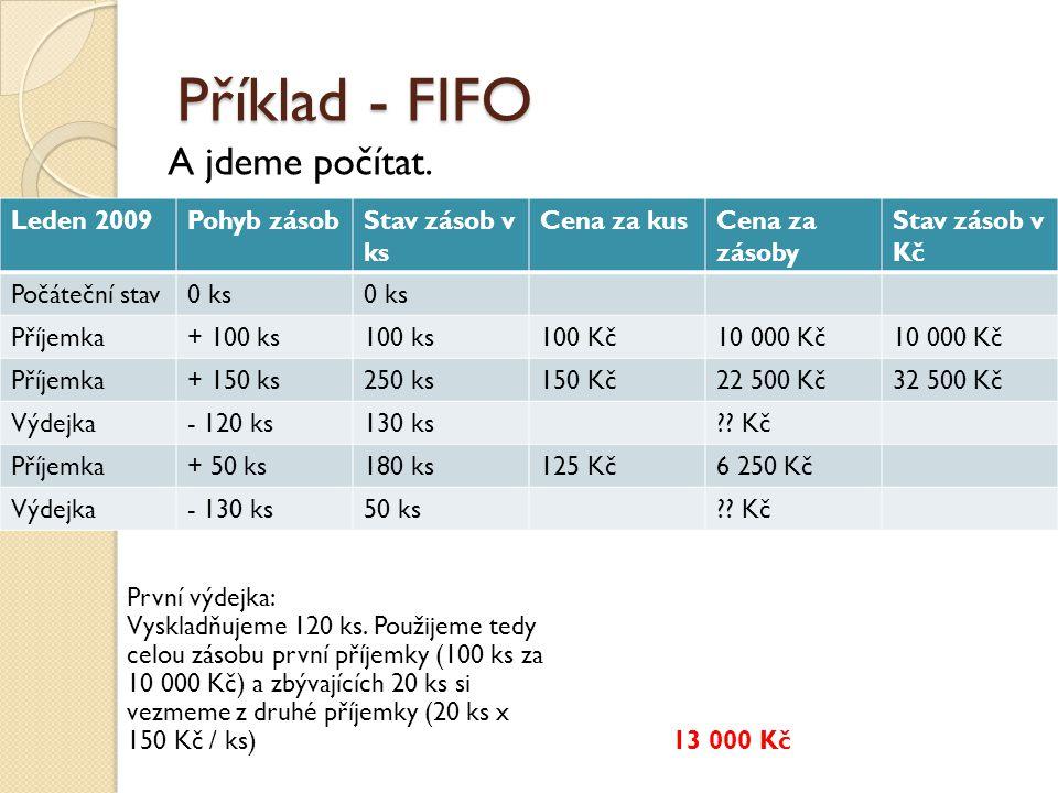 Příklad - FIFO Leden 2009Pohyb zásobStav zásob v ks Cena za kusCena za zásoby Stav zásob v Kč Počáteční stav0 ks Příjemka+ 100 ks100 ks100 Kč10 000 Kč Příjemka+ 150 ks250 ks150 Kč22 500 Kč32 500 Kč Výdejka- 120 ks130 ks .