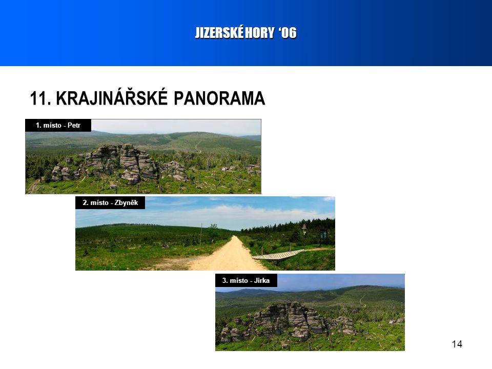 14 11. KRAJINÁŘSKÉ PANORAMA JIZERSKÉ HORY '06 1. místo - Petr 2. místo - Zbyněk 3. místo - Jirka