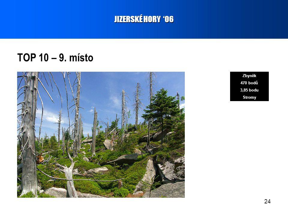 24 TOP 10 – 9. místo JIZERSKÉ HORY '06 Zbyněk 470 bodů 3,85 bodu Stromy