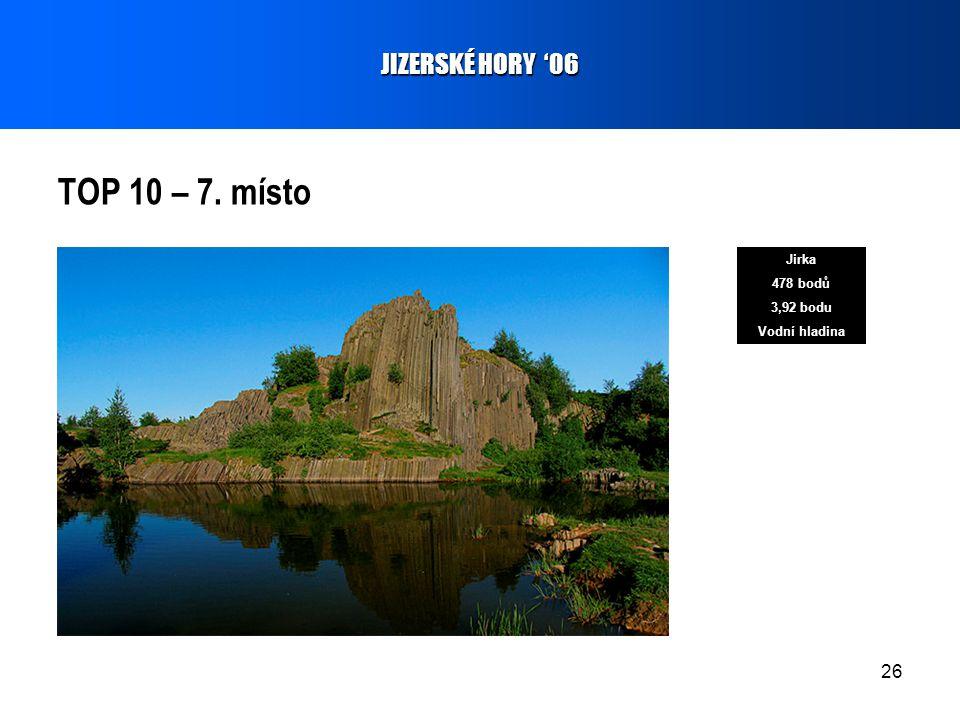 26 TOP 10 – 7. místo JIZERSKÉ HORY '06 Jirka 478 bodů 3,92 bodu Vodní hladina
