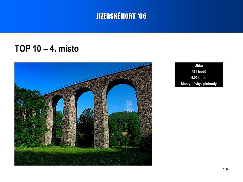 28 TOP 10 – 4. místo JIZERSKÉ HORY '06 Jirka 491 bodů 4,02 bodu Mosty, lávky, přehrady