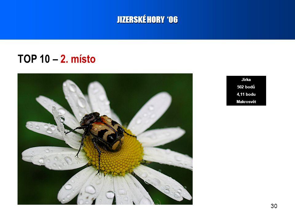 30 TOP 10 – 2. místo JIZERSKÉ HORY '06 Jirka 502 bodů 4,11 bodu Makrosvět