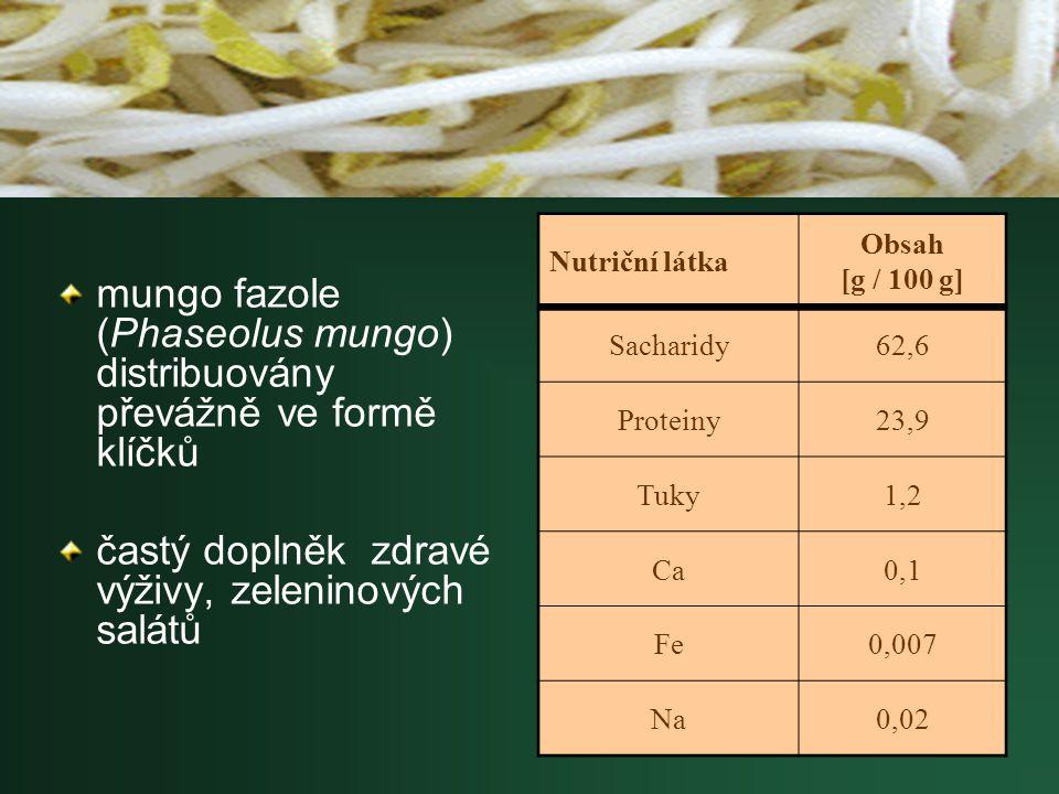Nutriční látka Obsah [g / 100 g] Sacharidy62,6 Proteiny23,9 Tuky1,2 Ca0,1 Fe0,007 Na0,02 mungo fazole (Phaseolus mungo) distribuovány převážně ve form