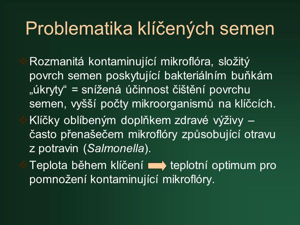"""Problematika klíčených semen  Rozmanitá kontaminující mikroflóra, složitý povrch semen poskytující bakteriálním buňkám """"úkryty"""" = snížená účinnost či"""