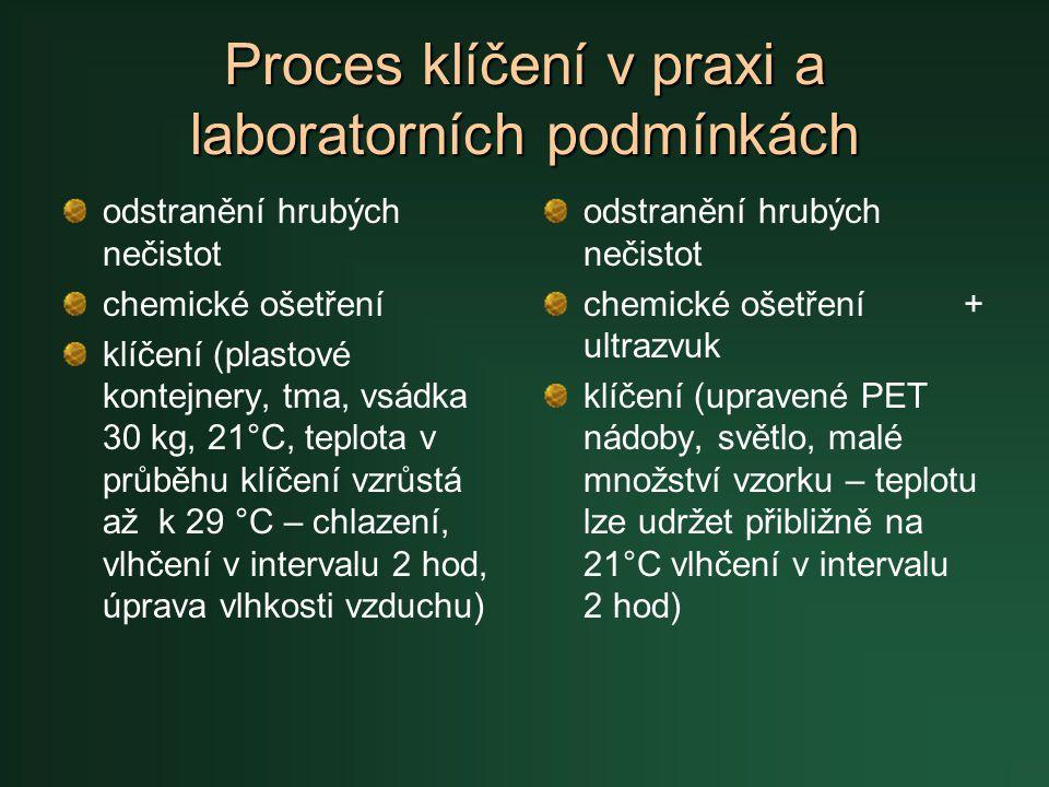 Proces klíčení v praxi a laboratorních podmínkách odstranění hrubých nečistot chemické ošetření klíčení (plastové kontejnery, tma, vsádka 30 kg, 21°C,