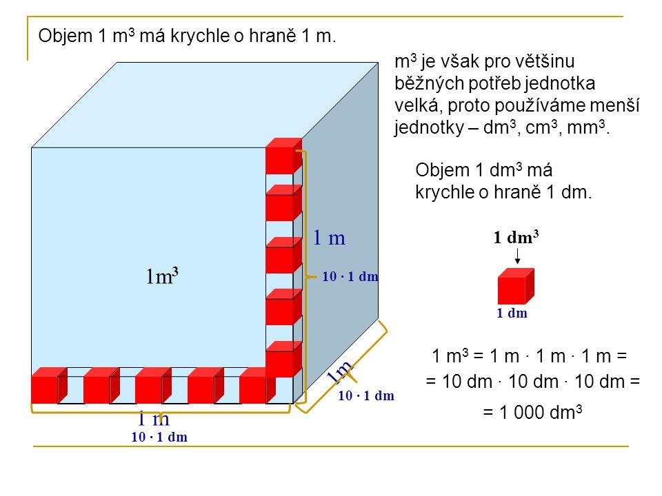 Objem 1 m 3 má krychle o hraně 1 m. 1m 3 1 m 1 dm 3 1 dm m 3 je však pro většinu běžných potřeb jednotka velká, proto používáme menší jednotky – dm 3,
