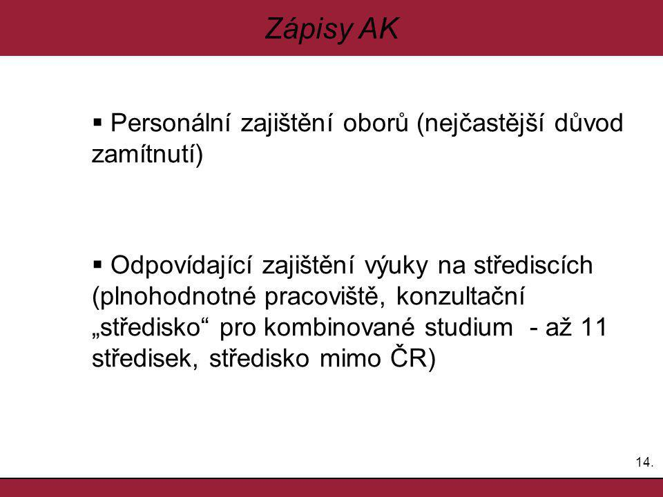 14. Zápisy AK  Personální zajištění oborů (nejčastější důvod zamítnutí)  Odpovídající zajištění výuky na střediscích (plnohodnotné pracoviště, konzu
