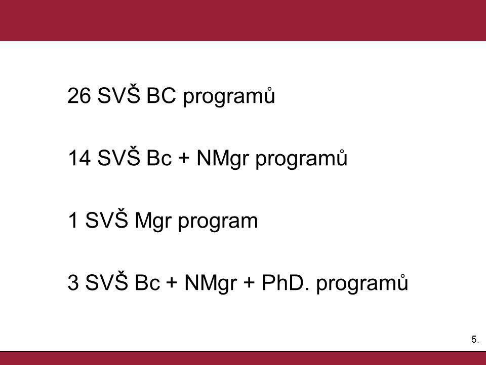 5.5. 26 SVŠ BC programů 14 SVŠ Bc + NMgr programů 1 SVŠ Mgr program 3 SVŠ Bc + NMgr + PhD. programů