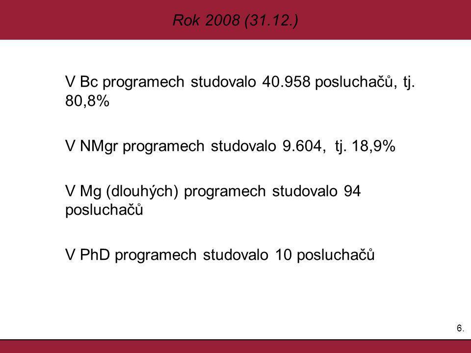 6.6. Rok 2008 (31.12.) V Bc programech studovalo 40.958 posluchačů, tj.