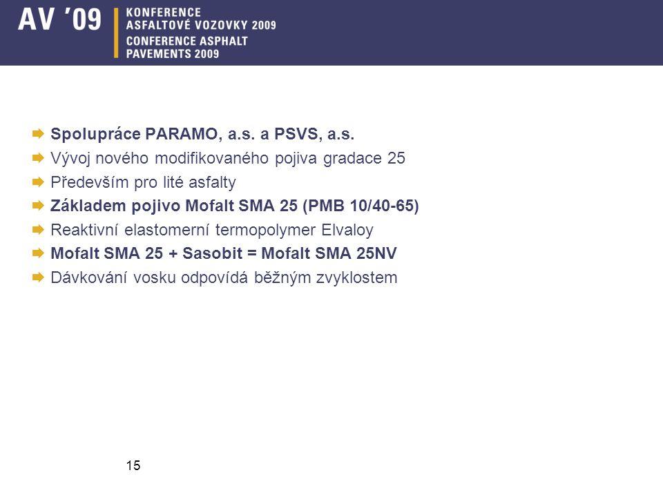 15  Spolupráce PARAMO, a.s. a PSVS, a.s.  Vývoj nového modifikovaného pojiva gradace 25  Především pro lité asfalty  Základem pojivo Mofalt SMA 25
