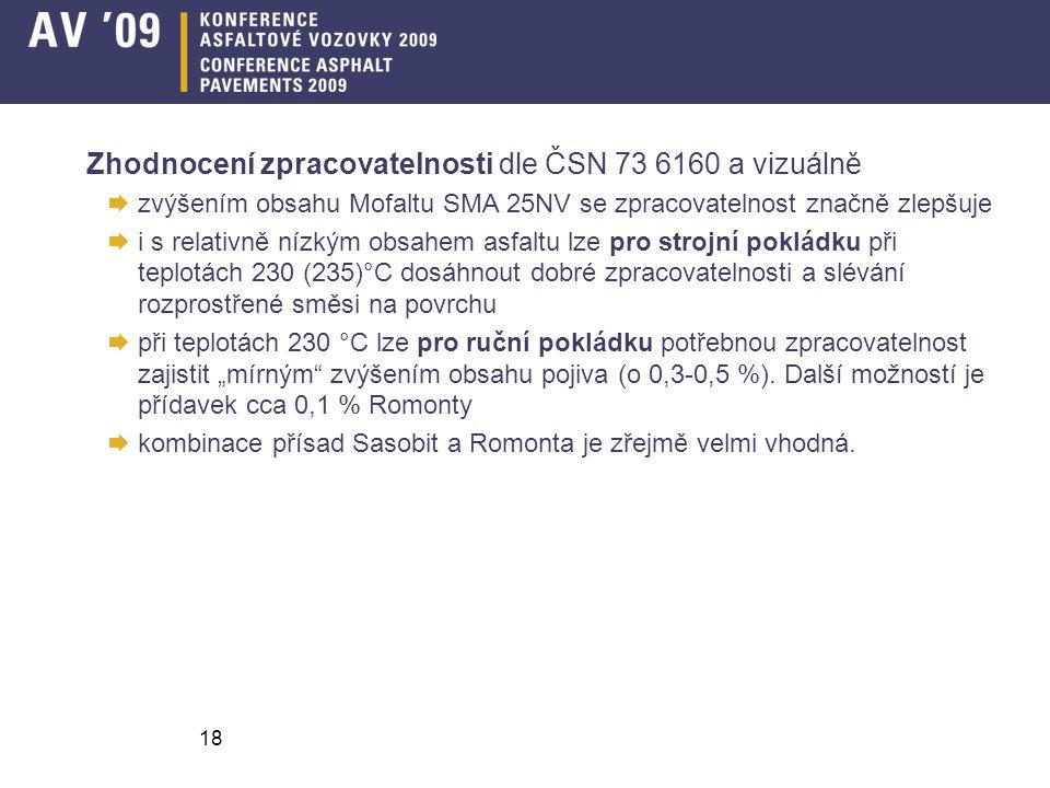 """18 Zhodnocení zpracovatelnosti dle ČSN 73 6160 a vizuálně  zvýšením obsahu Mofaltu SMA 25NV se zpracovatelnost značně zlepšuje  i s relativně nízkým obsahem asfaltu lze pro strojní pokládku při teplotách 230 (235)°C dosáhnout dobré zpracovatelnosti a slévání rozprostřené směsi na povrchu  při teplotách 230 °C lze pro ruční pokládku potřebnou zpracovatelnost zajistit """"mírným zvýšením obsahu pojiva (o 0,3-0,5 %)."""