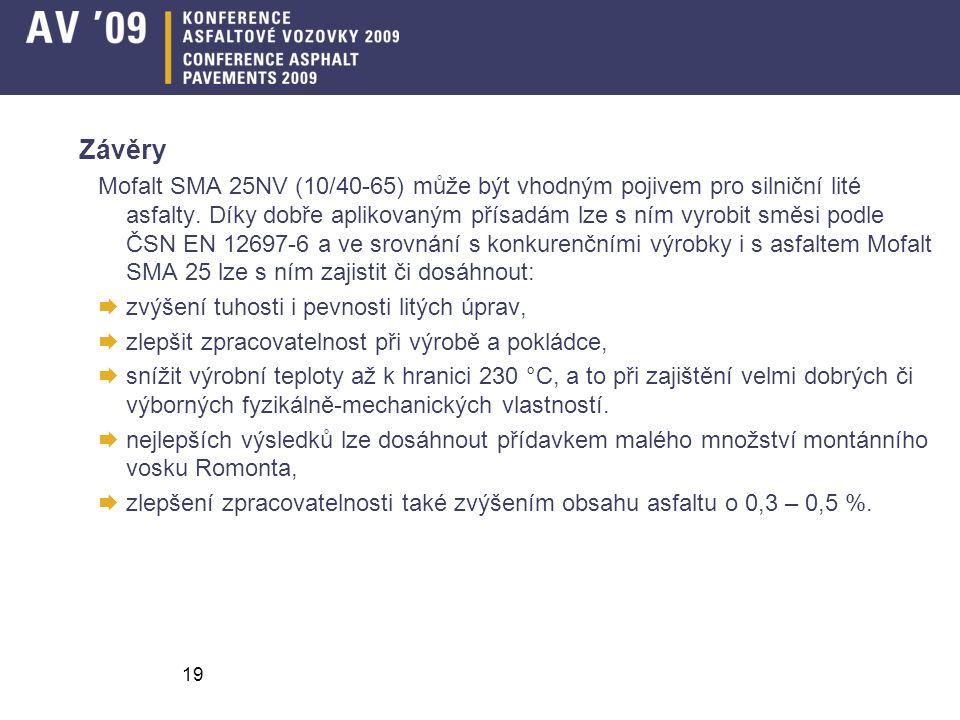 19 Závěry Mofalt SMA 25NV (10/40-65) může být vhodným pojivem pro silniční lité asfalty. Díky dobře aplikovaným přísadám lze s ním vyrobit směsi podle