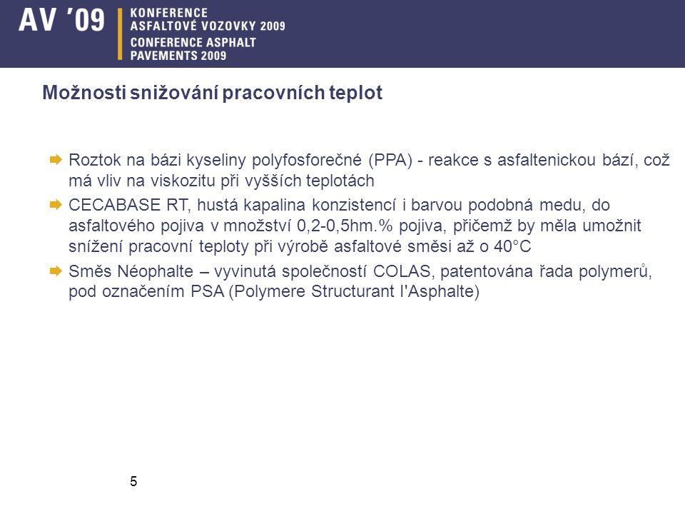 5  Roztok na bázi kyseliny polyfosforečné (PPA) - reakce s asfaltenickou bází, což má vliv na viskozitu při vyšších teplotách  CECABASE RT, hustá kapalina konzistencí i barvou podobná medu, do asfaltového pojiva v množství 0,2-0,5hm.% pojiva, přičemž by měla umožnit snížení pracovní teploty při výrobě asfaltové směsi až o 40°C  Směs Néophalte – vyvinutá společností COLAS, patentována řada polymerů, pod označením PSA (Polymere Structurant I Asphalte) Možnosti snižování pracovních teplot