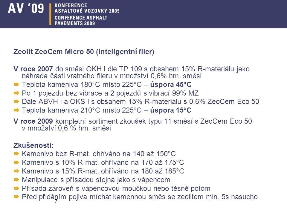 7 Zeolit ZeoCem Micro 50 (inteligentní filer) V roce 2007 do směsi OKH I dle TP 109 s obsahem 15% R-materiálu jako náhrada části vratného fileru v mno