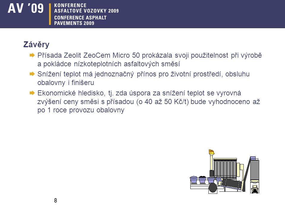 8 Závěry  Přísada Zeolit ZeoCem Micro 50 prokázala svoji použitelnost při výrobě a pokládce nízkoteplotních asfaltových směsí  Snížení teplot má jednoznačný přínos pro životní prostředí, obsluhu obalovny i finišeru  Ekonomické hledisko, tj.