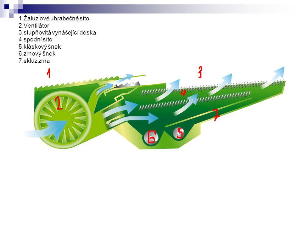 1.Žaluziové uhrabečné síto 2.Ventilátor 3.stupňovitá vynášející deska 4.spodní síto 5.kláskový šnek 6.zrnový šnek 7.skluz zrna