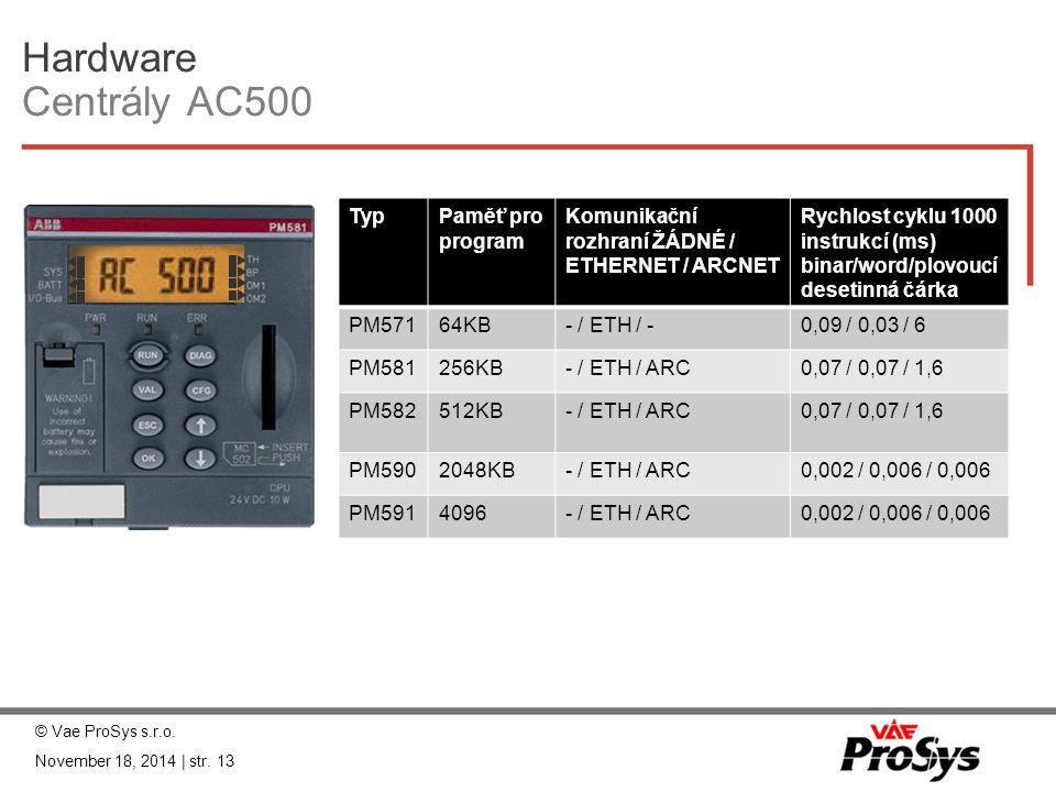 Hardware Centrály AC500 TypPaměť pro program Komunikační rozhraní ŽÁDNÉ / ETHERNET / ARCNET Rychlost cyklu 1000 instrukcí (ms) binar/word/plovoucí des