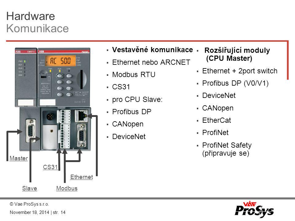 Hardware Komunikace Master CS31 Modbus Ethernet Slave  Rozšiřující moduly (CPU Master)  Ethernet + 2port switch  Profibus DP (V0/V1)  DeviceNet 