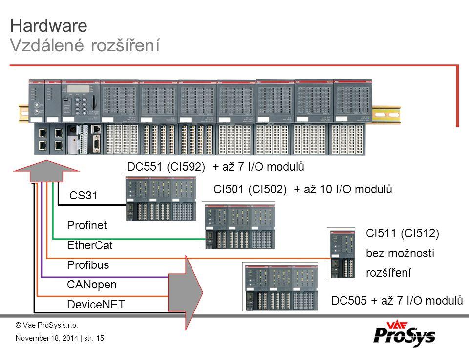 Hardware Vzdálené rozšíření © Vae ProSys s.r.o. November 18, 2014 | str. 15 Profinet EtherCat Profibus CANopen DeviceNET DC505 + až 7 I/O modulů CI501