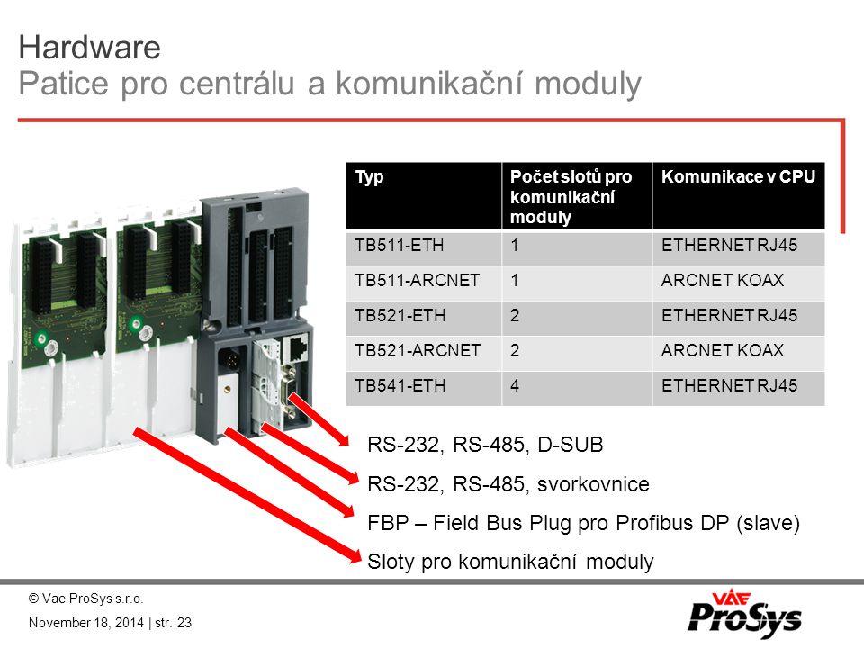 Hardware Patice pro centrálu a komunikační moduly TypPočet slotů pro komunikační moduly Komunikace v CPU TB511-ETH1ETHERNET RJ45 TB511-ARCNET1ARCNET K