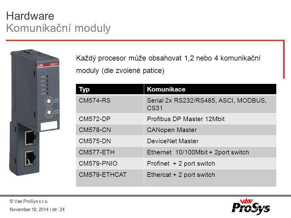 Hardware Komunikační moduly TypKomunikace CM574-RSSerial 2x RS232/RS485, ASCI, MODBUS, CS31 CM572-DPProfibus DP Master 12Mbit CM578-CNCANopen Master C