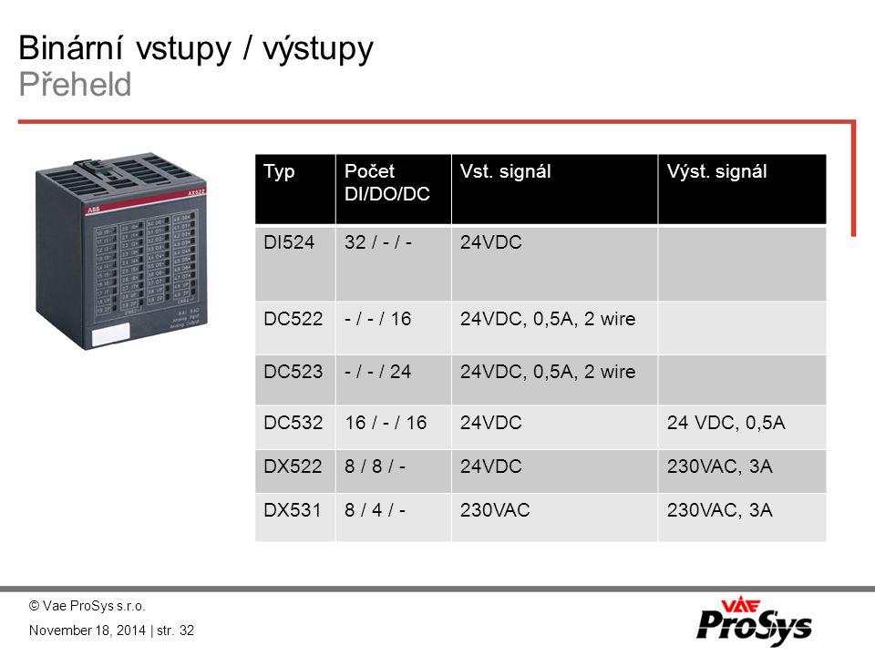 Binární vstupy / výstupy Přeheld TypPočet DI/DO/DC Vst. signálVýst. signál DI52432 / - / -24VDC DC522- / - / 1624VDC, 0,5A, 2 wire DC523- / - / 2424VD