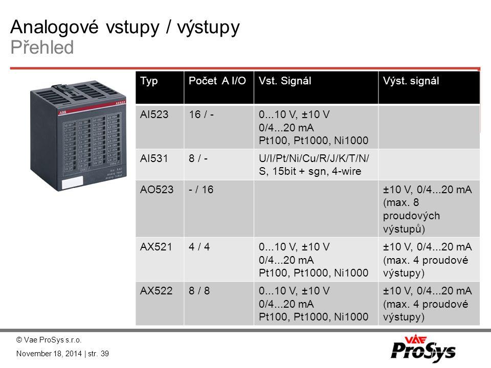 Analogové vstupy / výstupy Přehled TypPočet A I/OVst. SignálVýst. signál AI52316 / -0...10 V, ±10 V 0/4...20 mA Pt100, Pt1000, Ni1000 AI5318 / -U/I/Pt