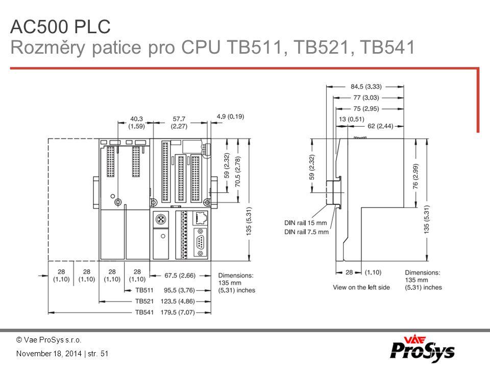 AC500 PLC Rozměry patice pro CPU TB511, TB521, TB541 © Vae ProSys s.r.o. November 18, 2014 | str. 51