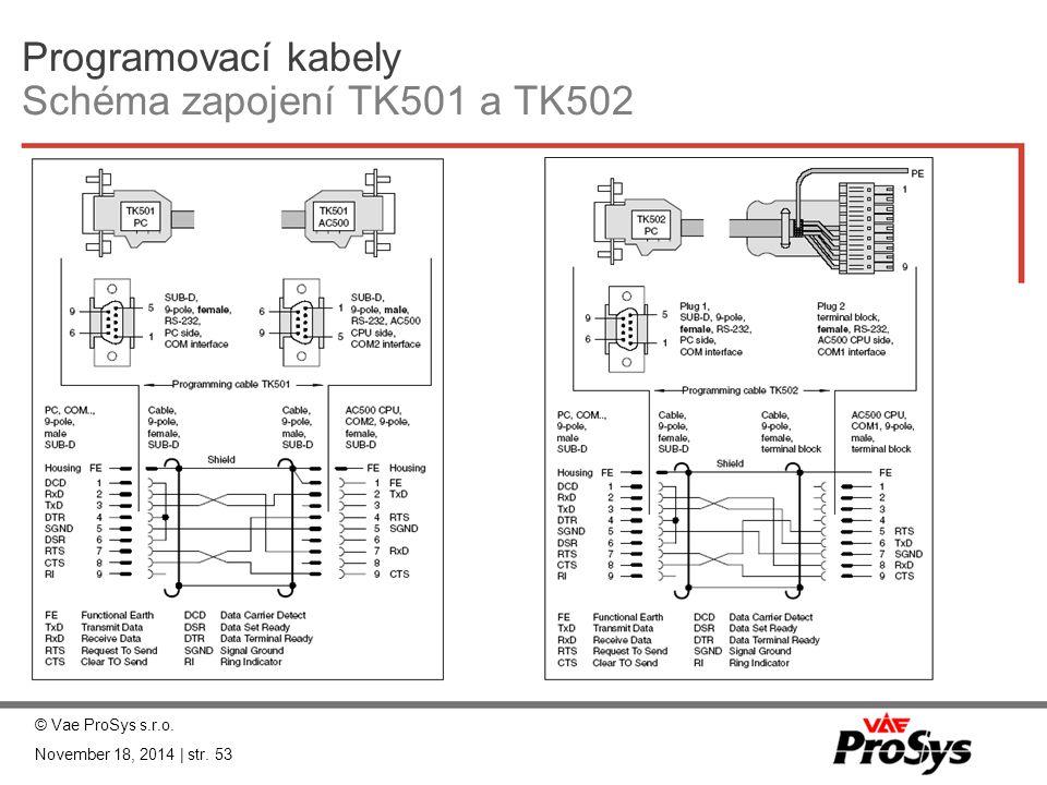 Programovací kabely Schéma zapojení TK501 a TK502 © Vae ProSys s.r.o. November 18, 2014 | str. 53