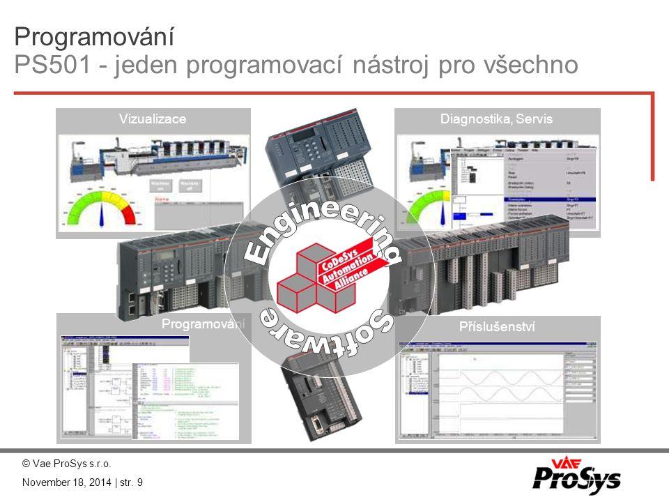 Programování PS501 - jeden programovací nástroj pro všechno Diagnostika, Servis Automation ProgramováníPříslušenstvíVizualizace © Vae ProSys s.r.o. No