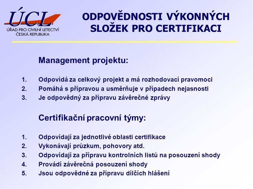 ODPOVĚDNOSTI VÝKONNÝCH SLOŽEK PRO CERTIFIKACI Management projektu: 1.Odpovídá za celkový projekt a má rozhodovací pravomoci 2.Pomáhá s přípravou a usměrňuje v případech nejasnosti 3.Je odpovědný za přípravu závěrečné zprávy Certifikační pracovní týmy: 1.Odpovídají za jednotlivé oblasti certifikace 2.Vykonávají průzkum, pohovory atd.