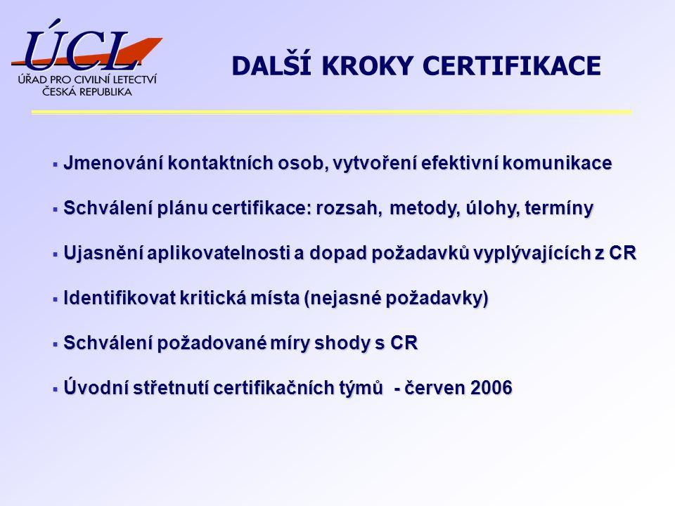  Jmenování kontaktních osob, vytvoření efektivní komunikace  Schválení plánu certifikace: rozsah, metody, úlohy, termíny  Ujasnění aplikovatelnosti a dopad požadavků vyplývajících z CR  Identifikovat kritická místa (nejasné požadavky)  Schválení požadované míry shody s CR  Úvodní střetnutí certifikačních týmů - červen 2006 DALŠÍ KROKY CERTIFIKACE